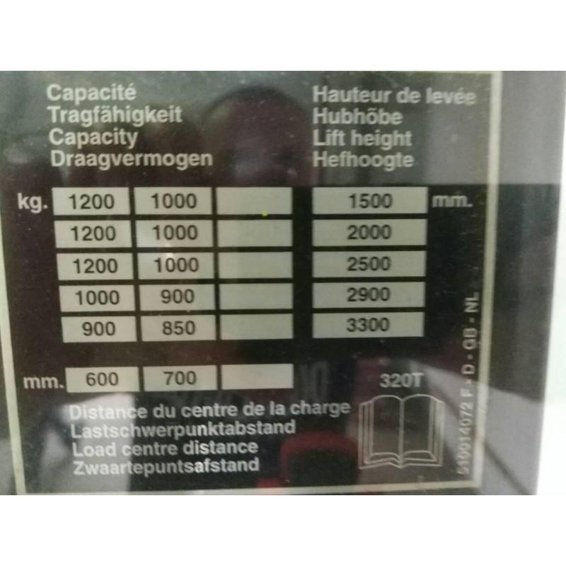 Б/У Штабелер електричний повідковий JUNGHEINRICH MIC12